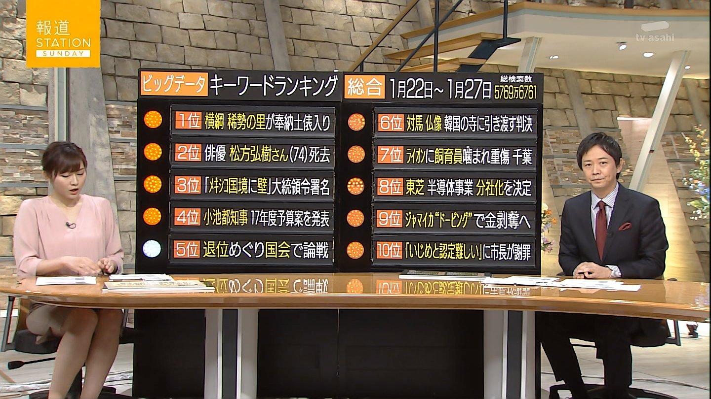 久冨慶子 報道ステーションSUNDAY