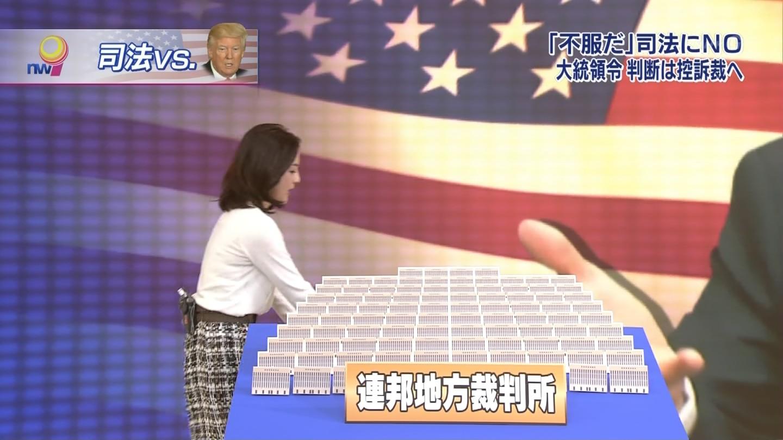 鈴木奈穂子アナ ブラ線 ニュースウオッチ9
