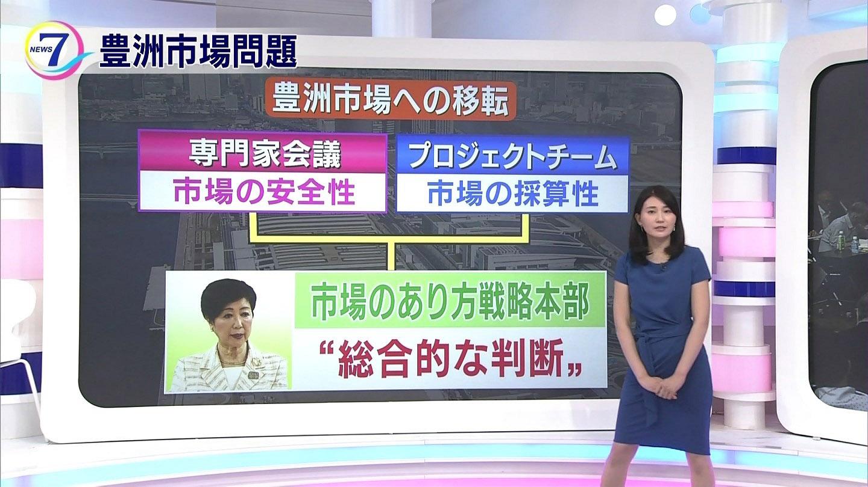 井上あさひアナ NHKニュース7 歴史秘話ヒストリア