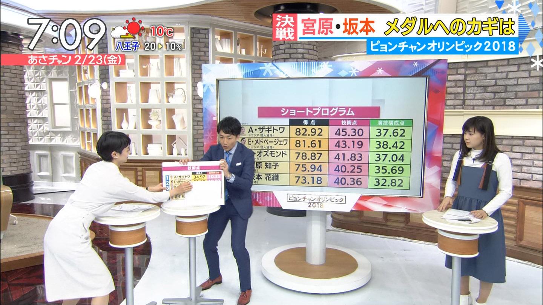 夏目三久アナと宇垣美里アナ あさチャン!
