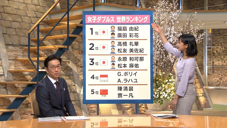 竹内由恵アナのむちむちな腰回り!